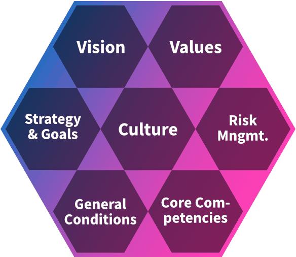 Aufgabengebiete der Unternehmensstrategie im Produktmanagement
