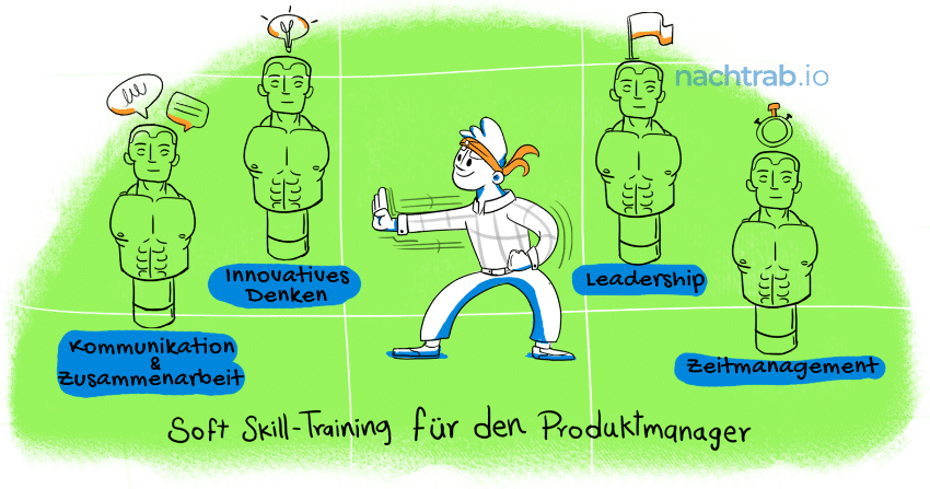produktmanager-soft-skill-training