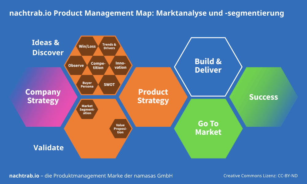 pm-map-fokus-marktanalyse