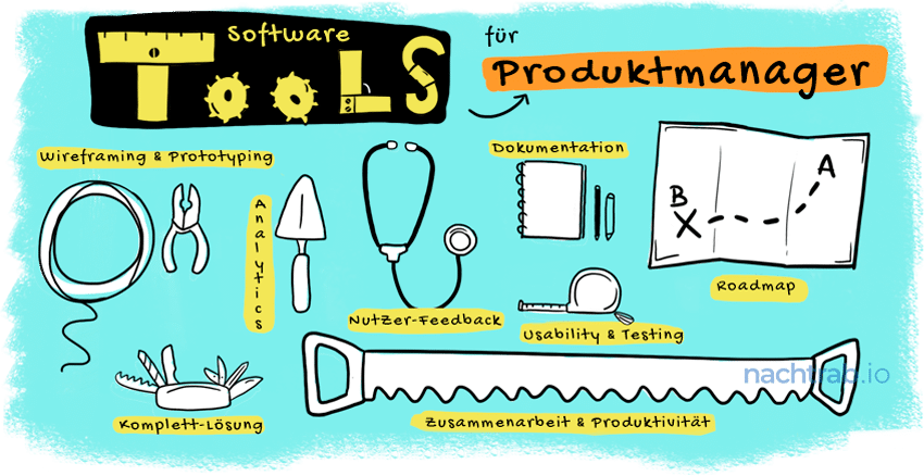 produktmanager-software-tools