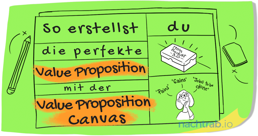 value-proposition-canvas-titel