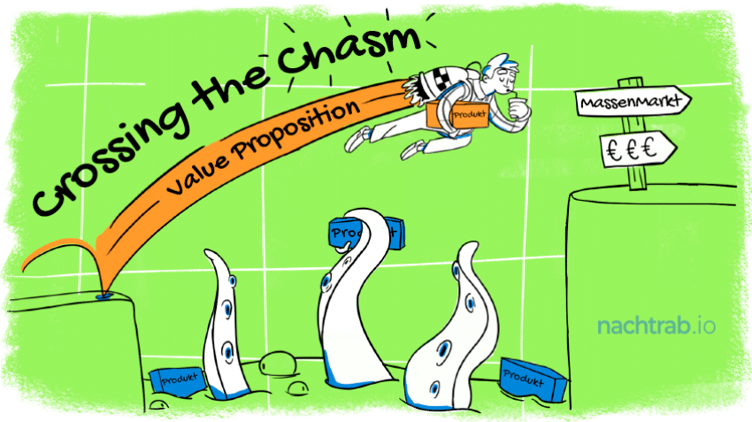 illu-crossing-the-chasm-vp