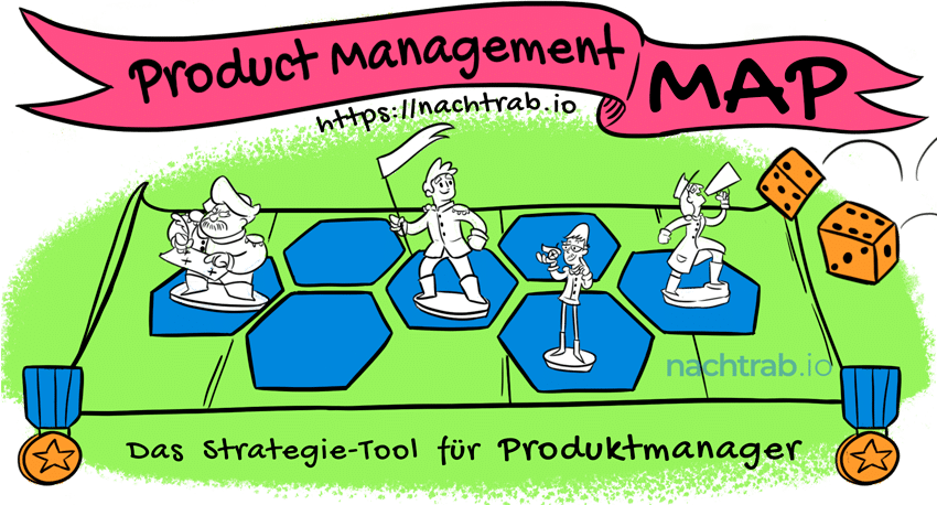 Product Management Map von nachtrab.io